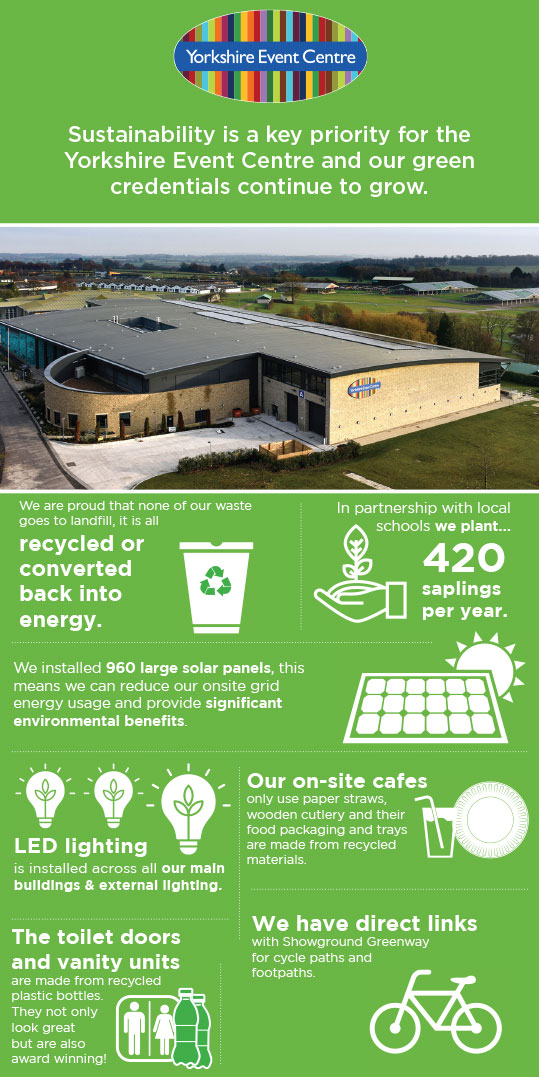Sustainability at the Yorkshire Event Centre